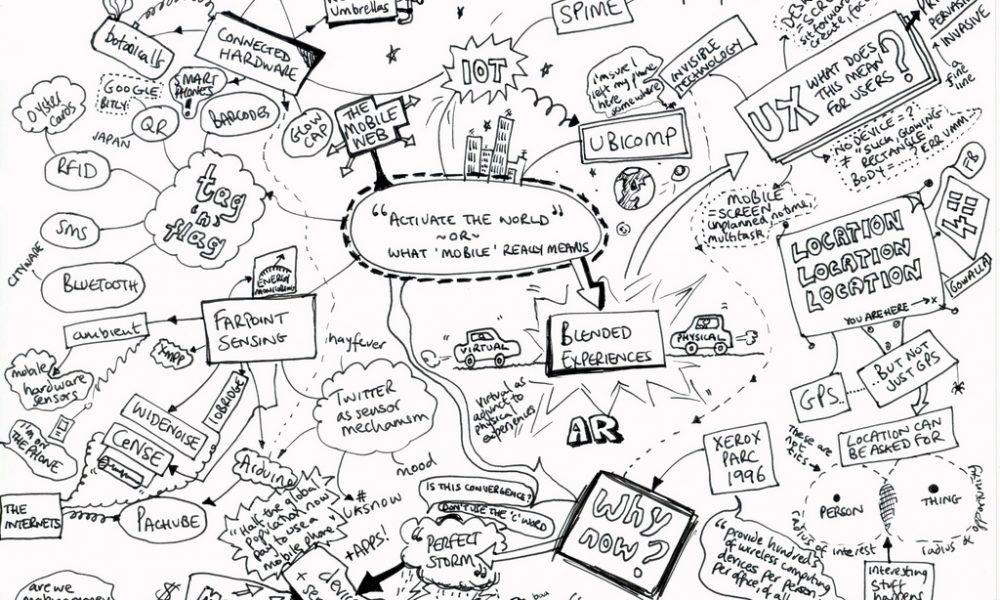 L'IoT che verrà: commenti dal DLA Piper Tech Summit